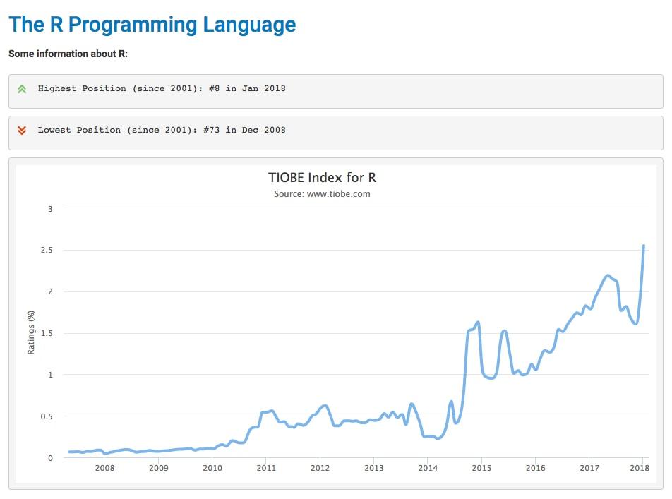 R Tiobe Index.jpg
